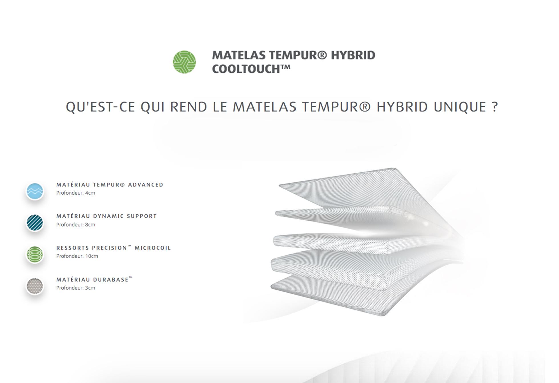 Matelas Mémoire de Forme Tempur HYBRID ELITE COOLTOUCH  140x190 (2 pers)