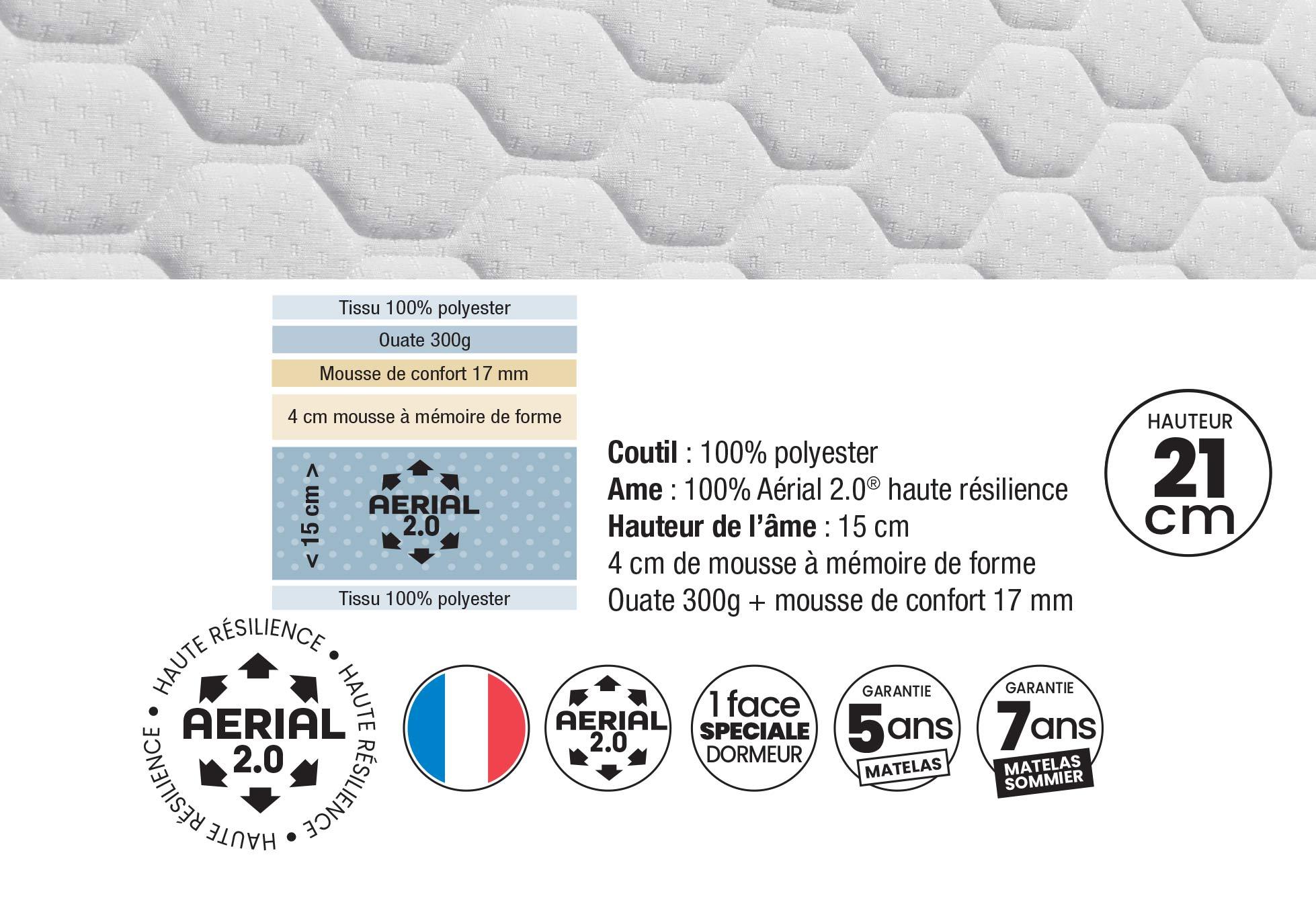 Matelas Mémoire de Forme Dunlopillo OPTI MEMO GEN3  140x190 (2 pers)