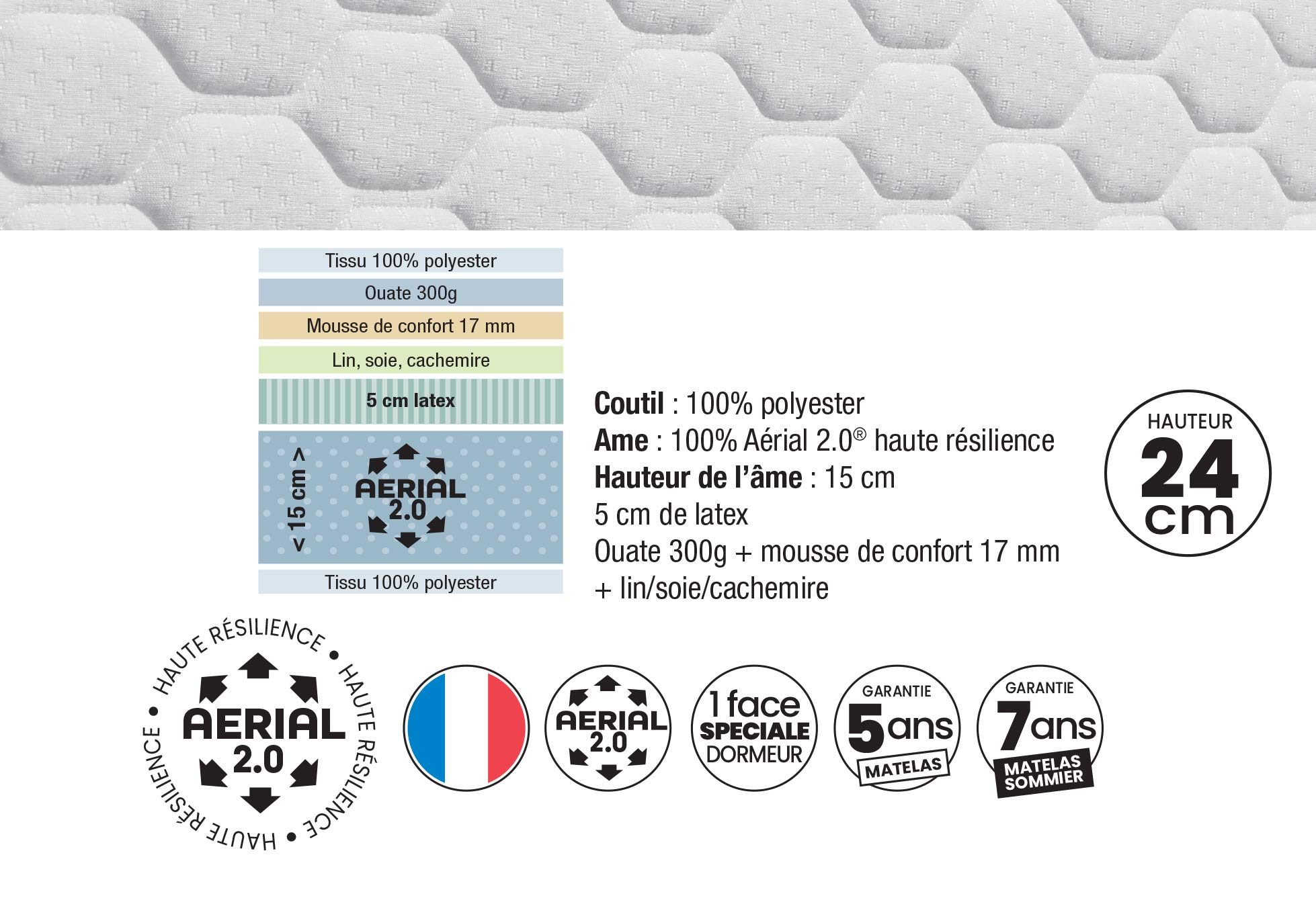 Matelas Latex Dunlopillo CASSIOPE GEN4  140x190 (2 pers)