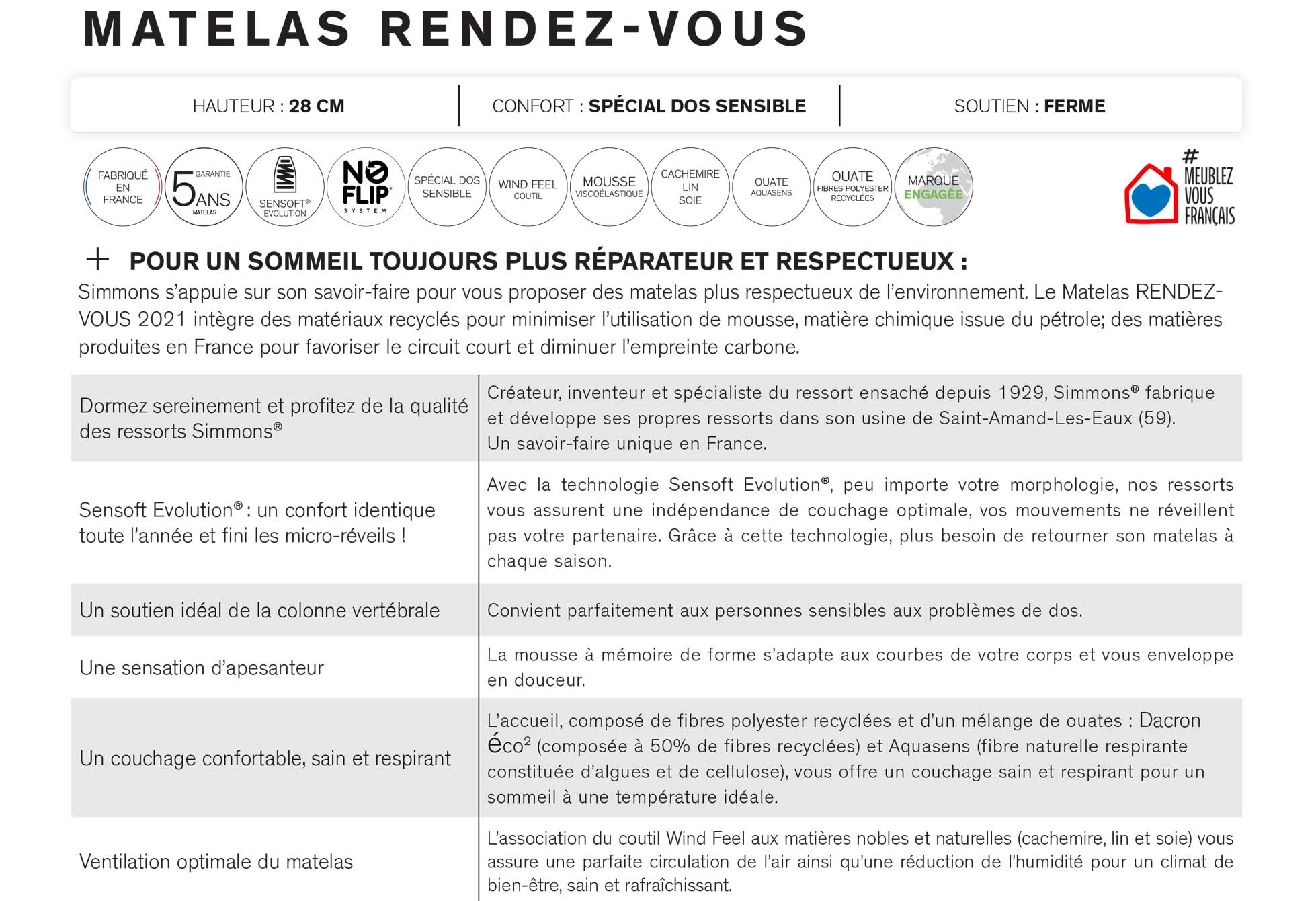 Matelas Ressorts Simmons RENDEZ-VOUS 2021  140x190 (2 pers)